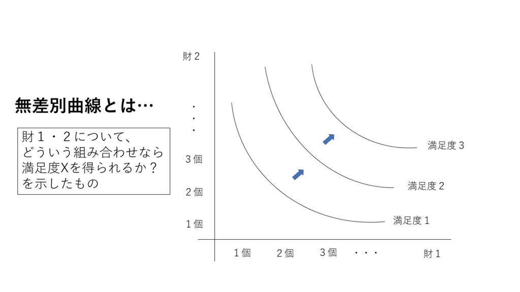 f:id:mat-tsun:20181102223400p:plain