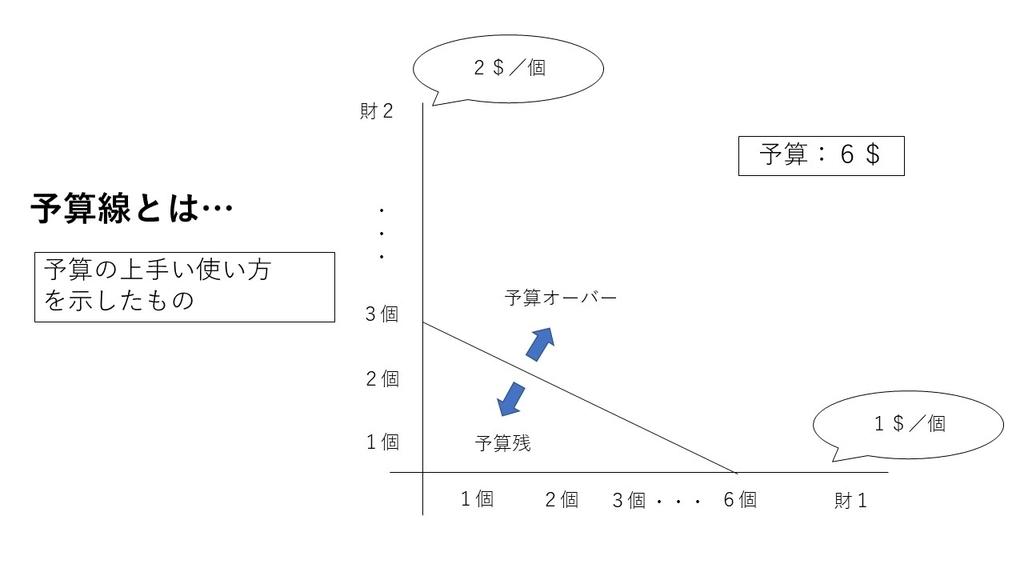 f:id:mat-tsun:20181102223405j:plain