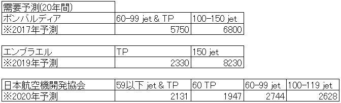 f:id:mataari250R:20200620133041j:plain