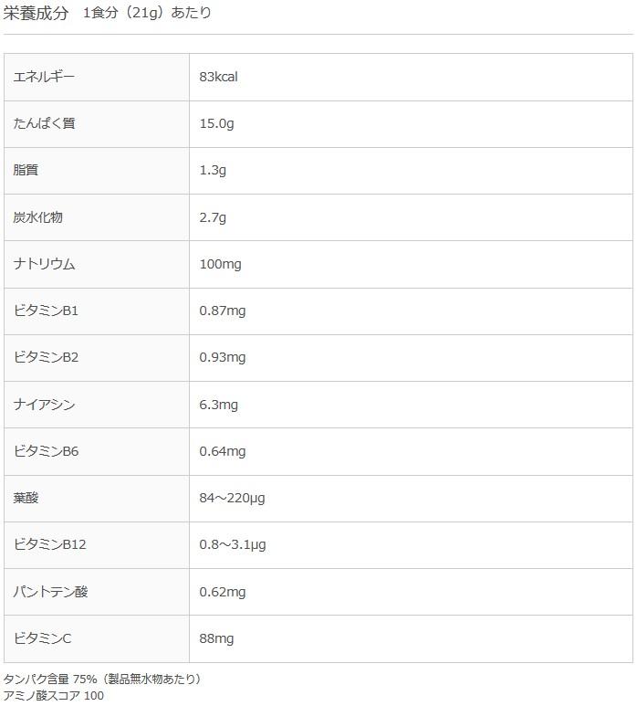 f:id:matanori:20190212221748j:plain