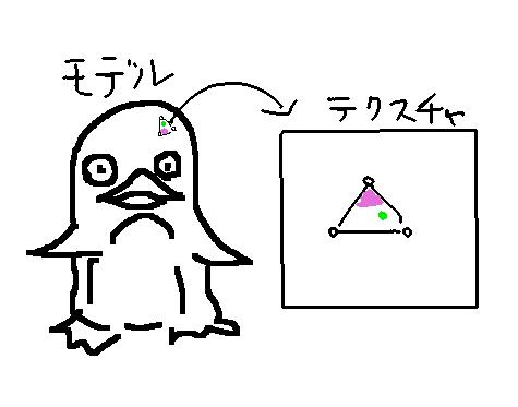 f:id:matasaburou1999:20180605191626p:plain
