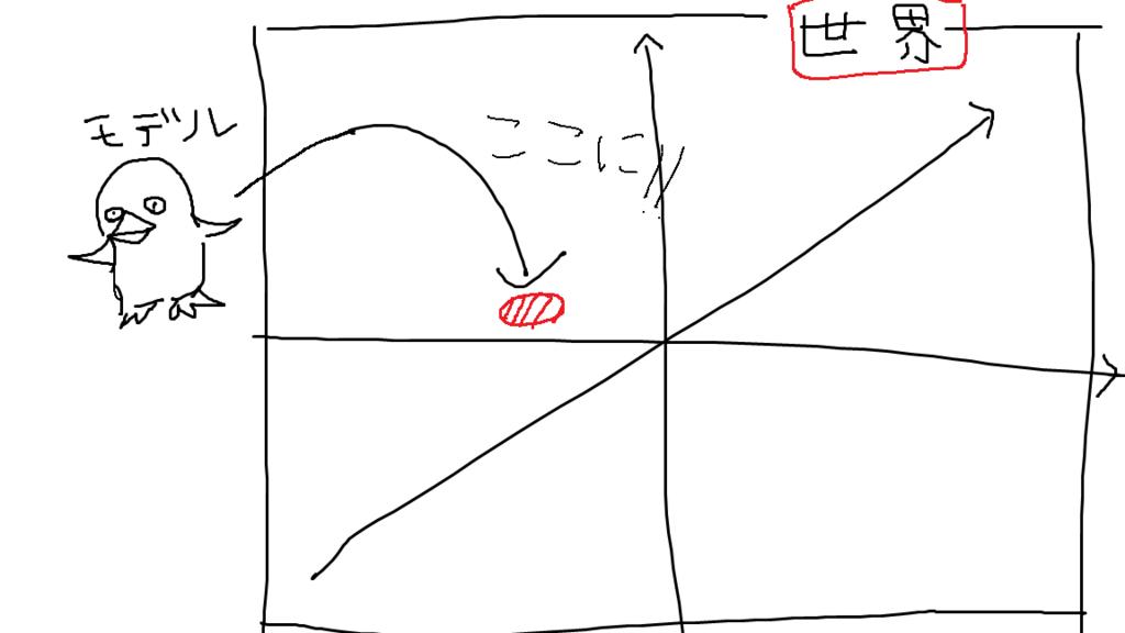 f:id:matasaburou1999:20180607204415p:plain