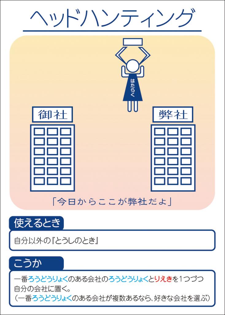 f:id:matchqueen:20170522145804j:plain:h300