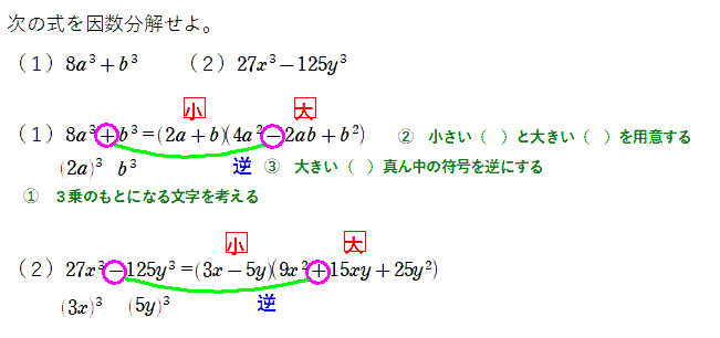 f:id:math-kame:20190507211904p:plain