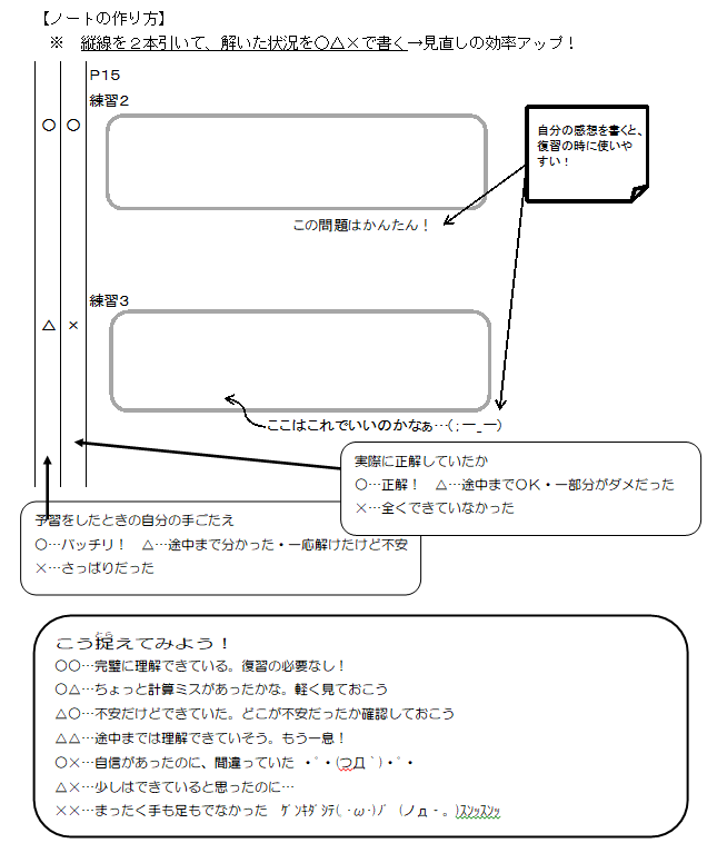 f:id:math-kame:20190525214452p:plain