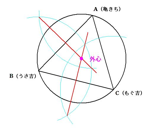 f:id:math-kame:20191113052210j:plain