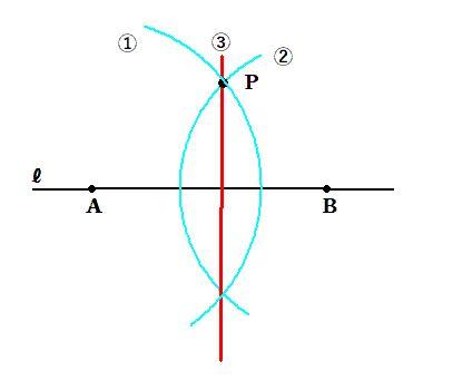f:id:math-kame:20191113052355j:plain