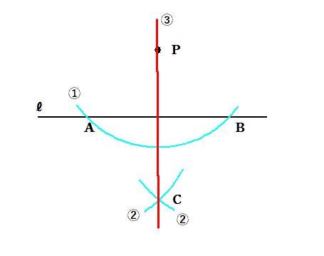 f:id:math-kame:20191113052408j:plain