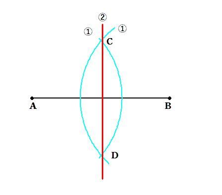 f:id:math-kame:20191113052459j:plain