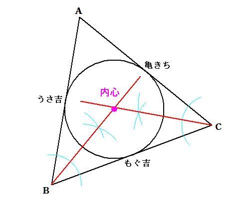 f:id:math-kame:20191113052536j:plain