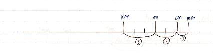 f:id:math-kame:20200320122155j:plain