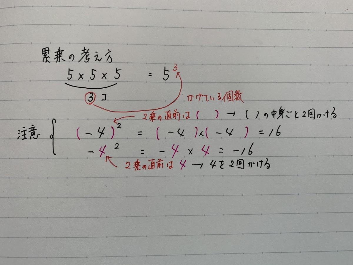 f:id:math-kame:20200505075101j:plain