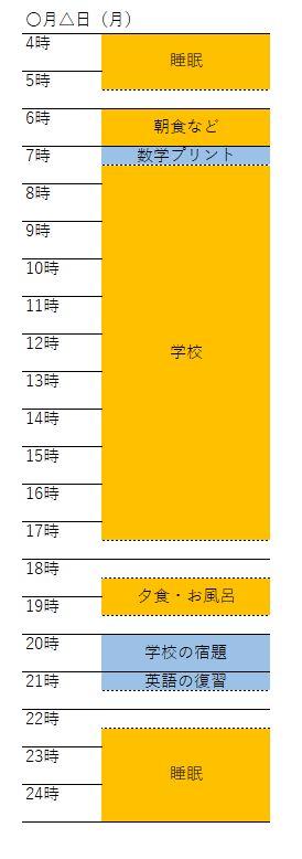 f:id:math-kame:20200704125935j:plain