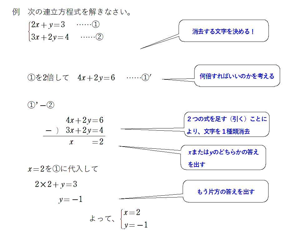 f:id:math-kame:20200807204033j:plain