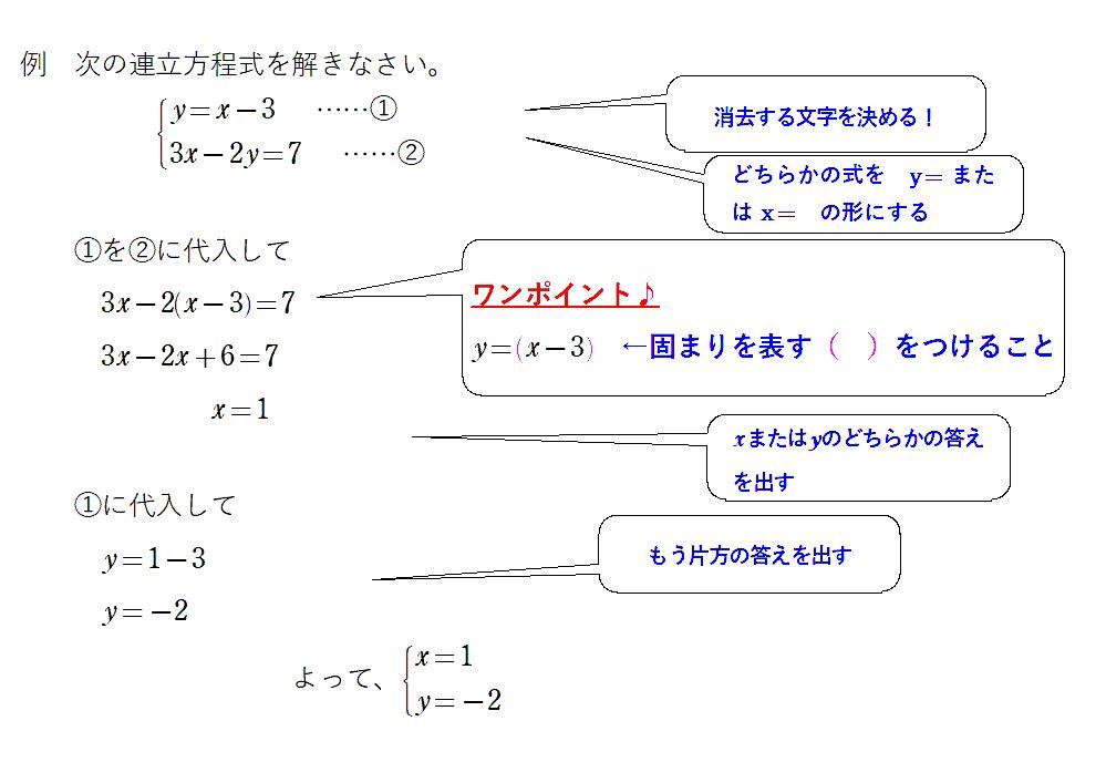 f:id:math-kame:20200807204059j:plain