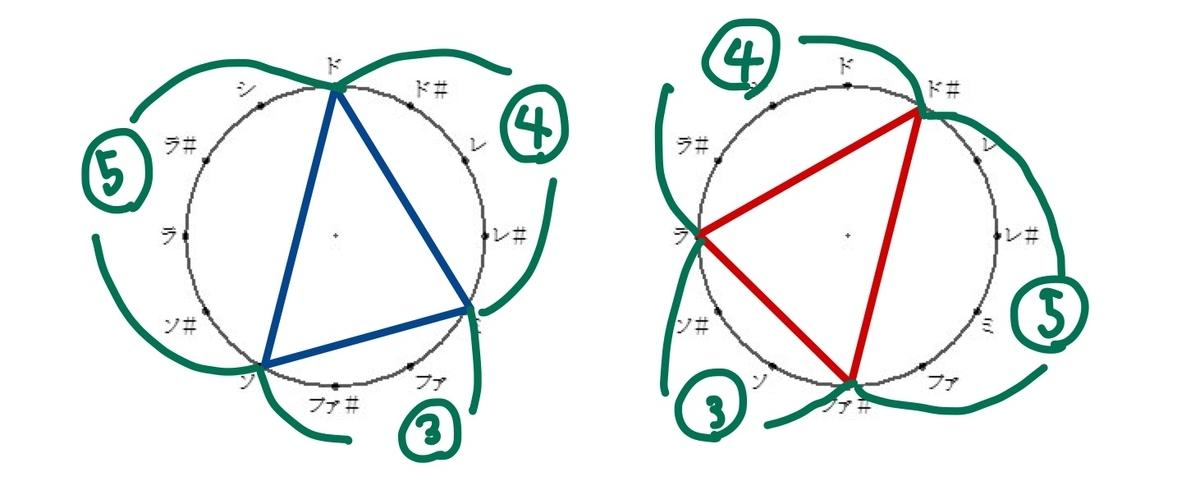 f:id:math-kame:20210206213243j:plain