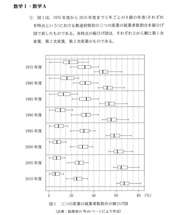 f:id:math-kame:20210331212513p:plain