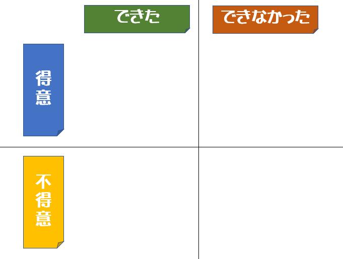 f:id:math-kame:20210517191345p:plain