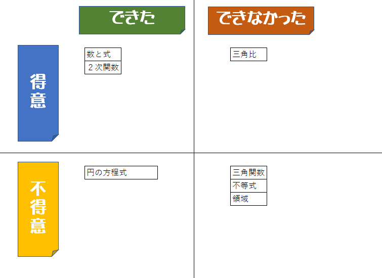 f:id:math-kame:20210517191404p:plain