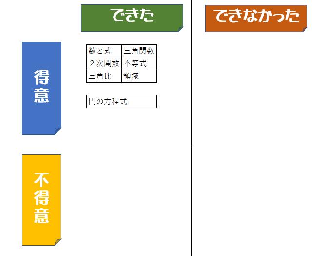 f:id:math-kame:20210517191432p:plain