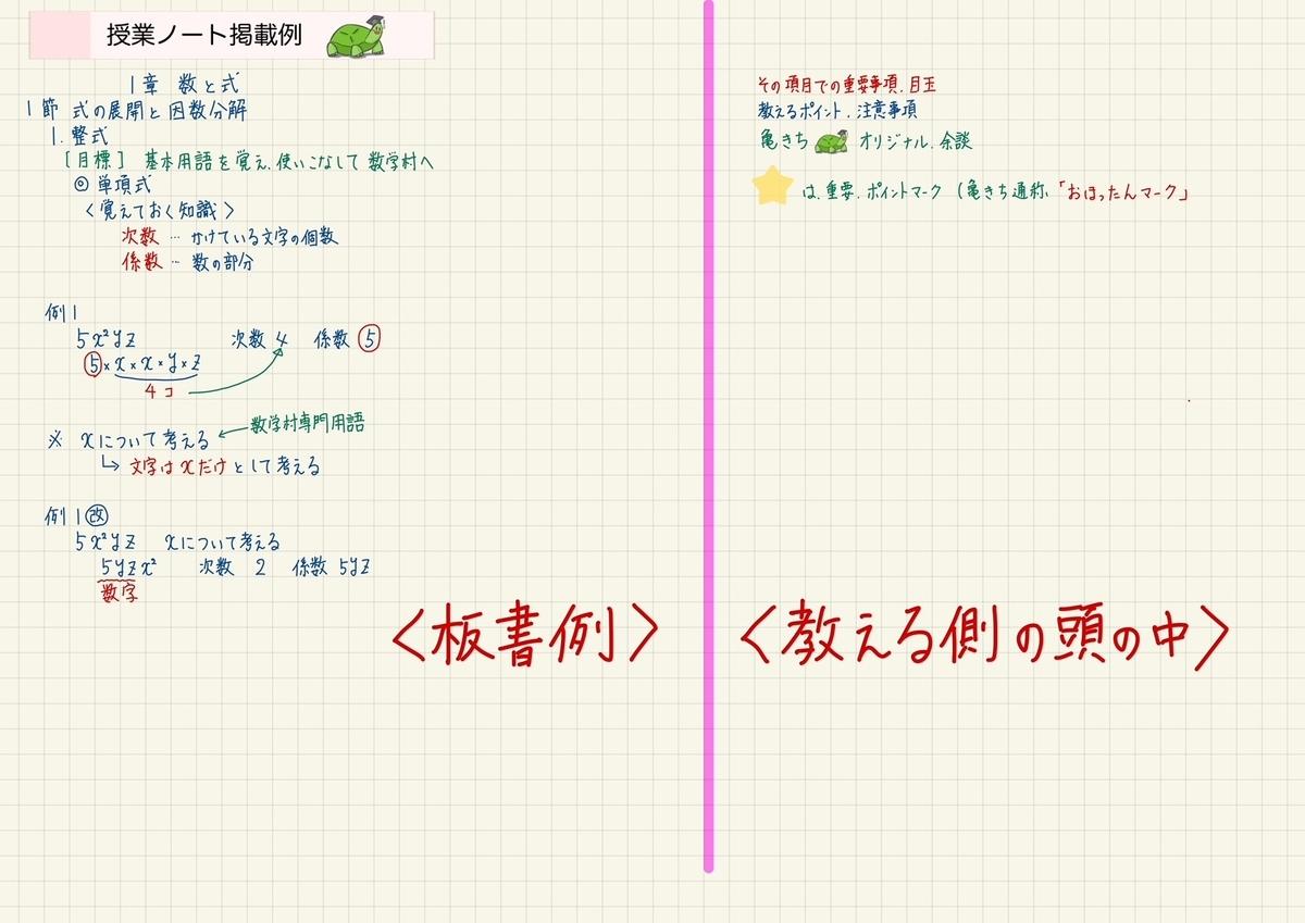 f:id:math-kame:20210627113017j:plain