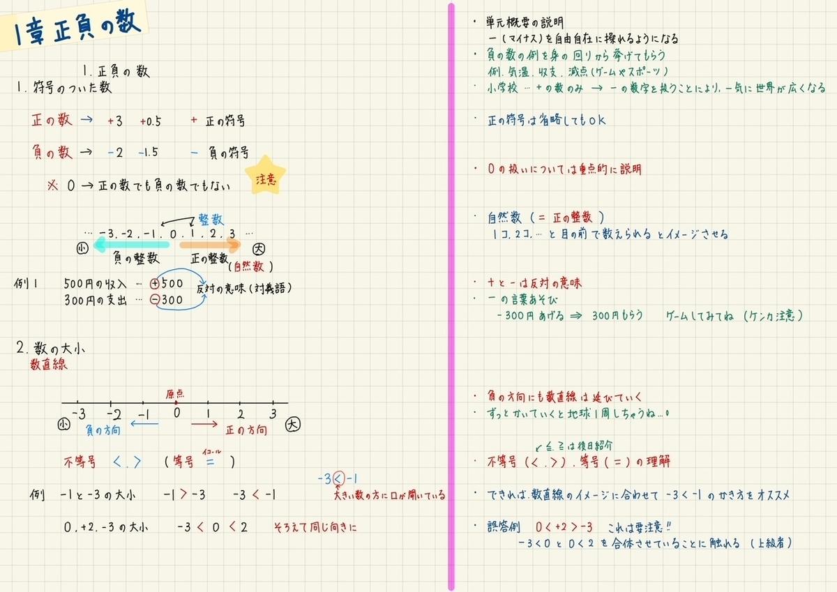 f:id:math-kame:20210701204140j:plain