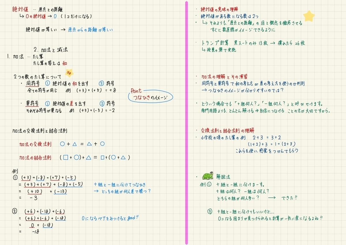 f:id:math-kame:20210703191926j:plain