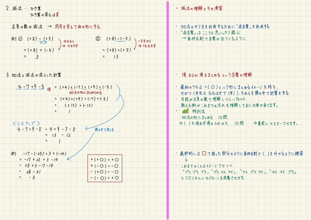 f:id:math-kame:20210706211851j:plain