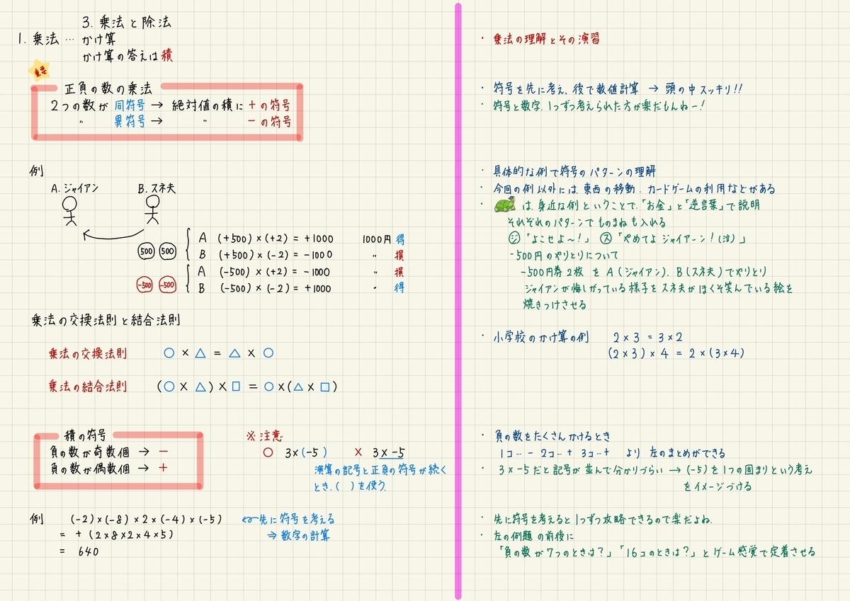f:id:math-kame:20210712202629j:plain