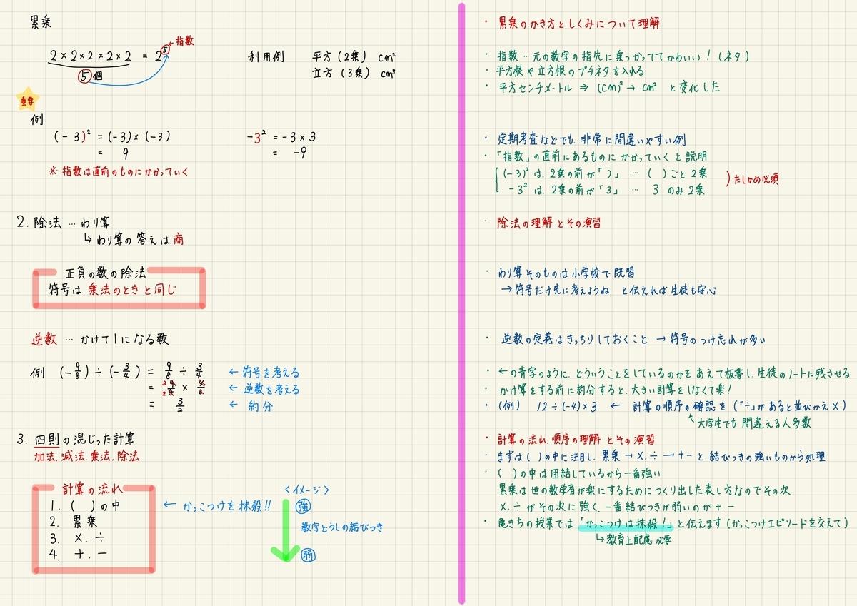 f:id:math-kame:20210823205115j:plain