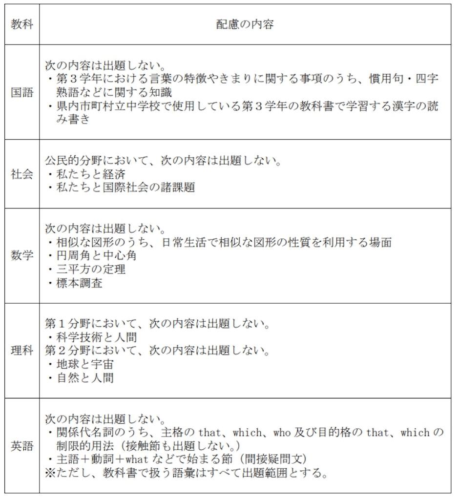 f:id:math-teacher-asuka:20200711003752j:image