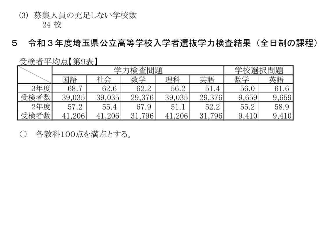 f:id:math-teacher-asuka:20210425234833j:plain