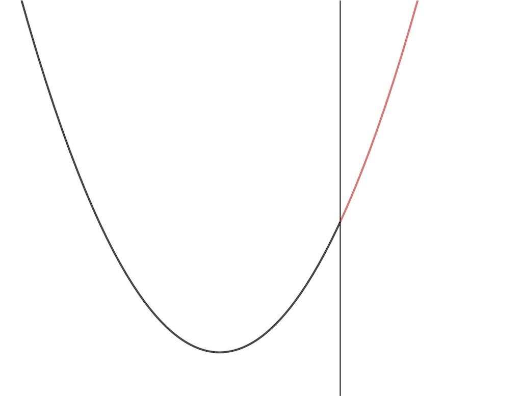 f:id:mathbanker:20171125223730j:image