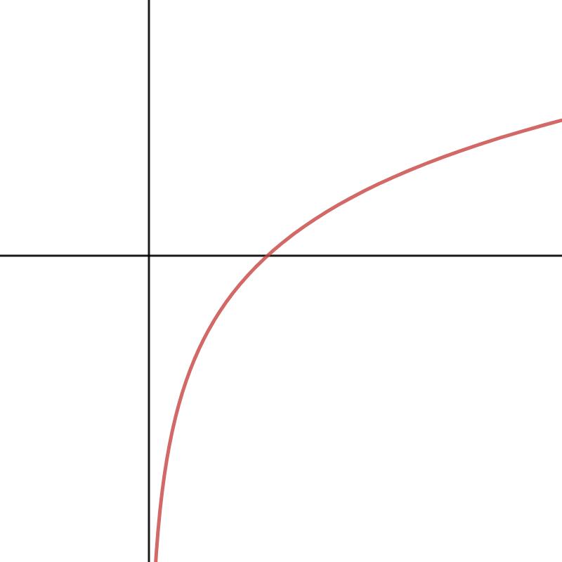 f:id:mathbanker:20181015221205p:plain