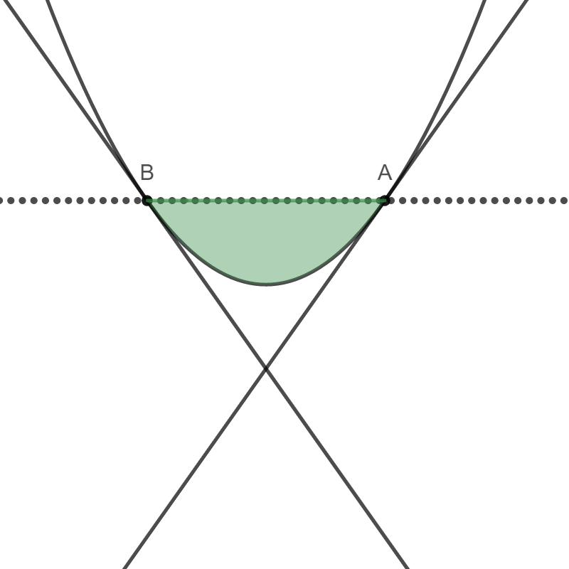 f:id:mathbanker:20210125201816p:plain