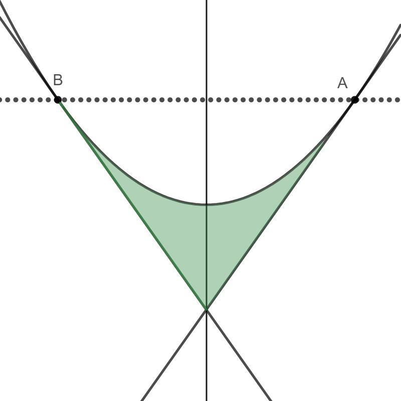 f:id:mathbanker:20210201201313p:plain