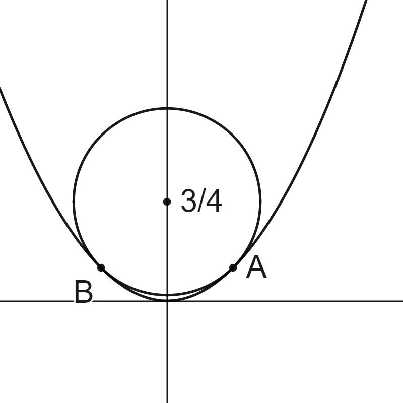 f:id:mathbanker:20210824094241p:plain