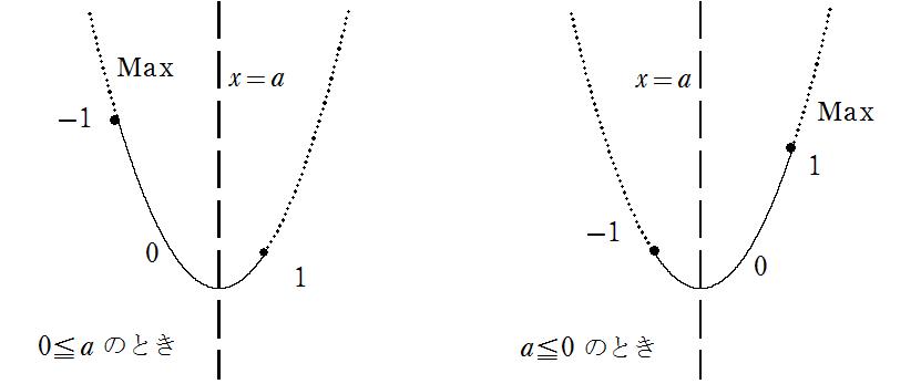 f:id:mathchem:20170228153549p:plain