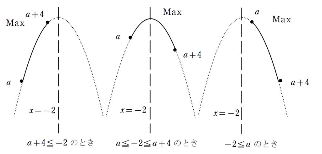 f:id:mathchem:20170228153624p:plain