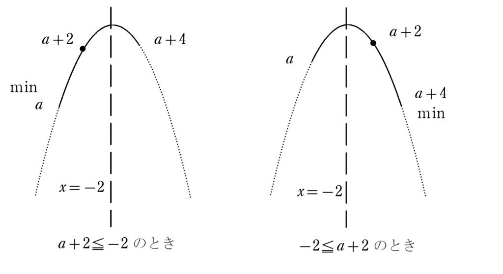 f:id:mathchem:20170228153641p:plain