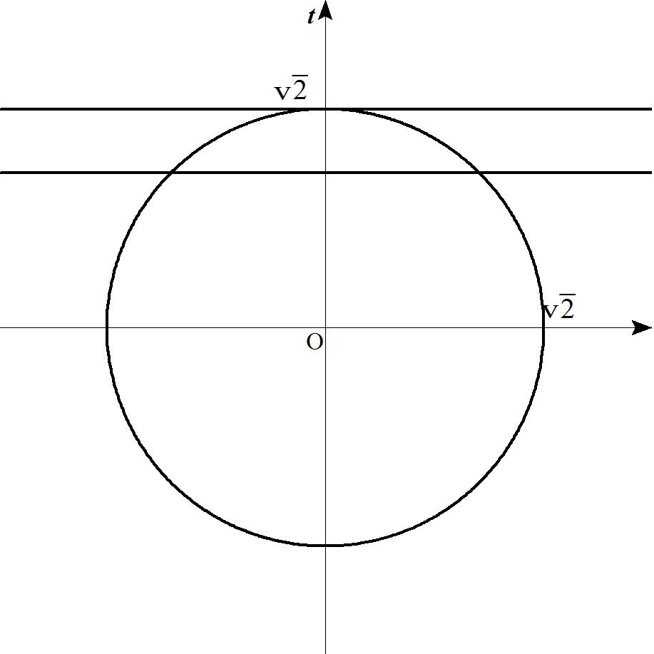 f:id:mathchem:20170302185951p:plain:w300:right