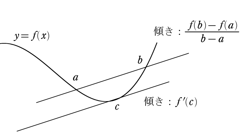 f:id:mathchem:20170309225425p:plain:w320