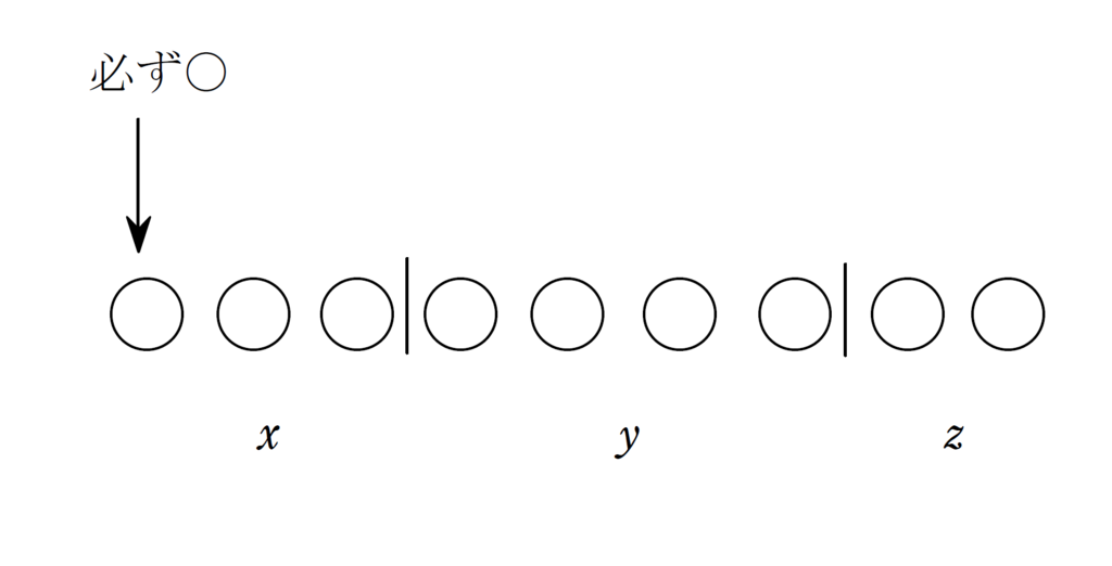f:id:mathchem:20170311101748p:plain