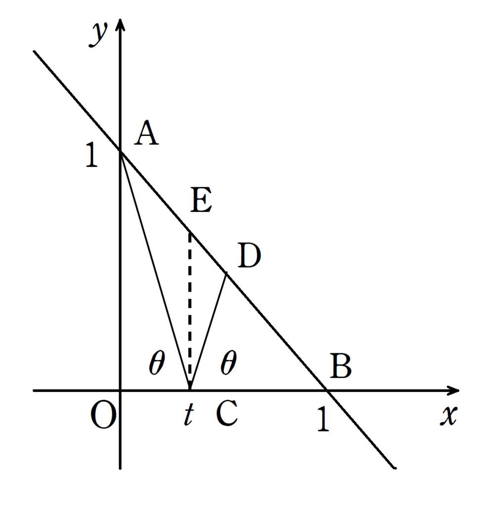 f:id:mathchem:20170311173806p:plain:w300:right