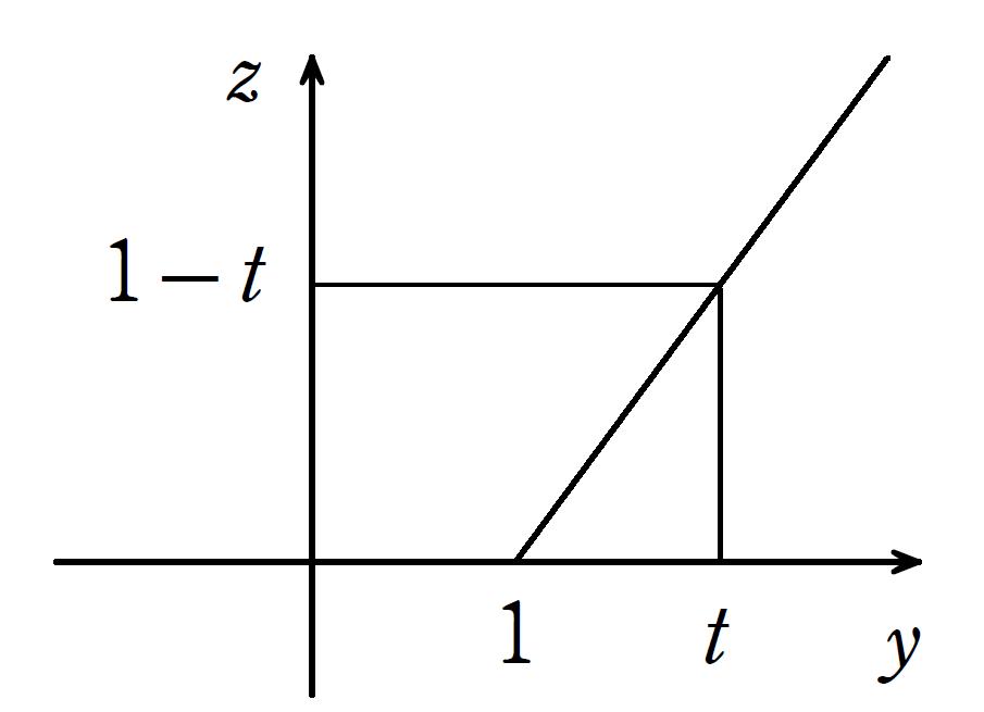 f:id:mathchem:20170312170435p:plain:w300