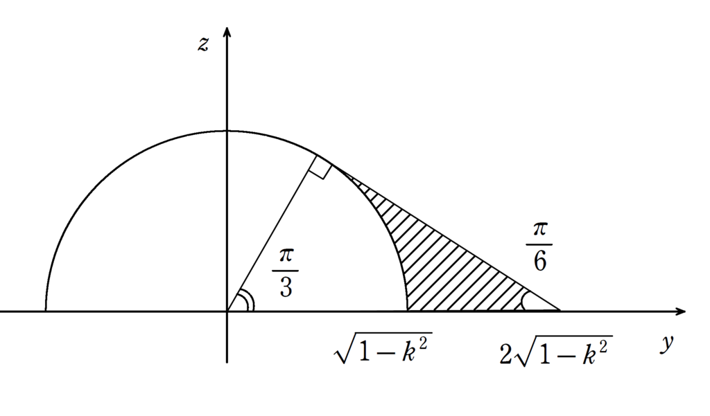 f:id:mathchem:20170314151435p:plain:w350