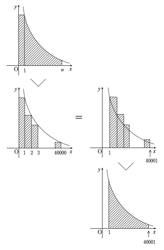 f:id:mathchem:20170314153320p:plain