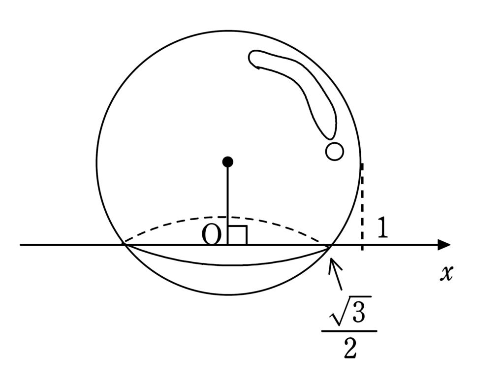 f:id:mathchem:20170314171739p:plain:w300