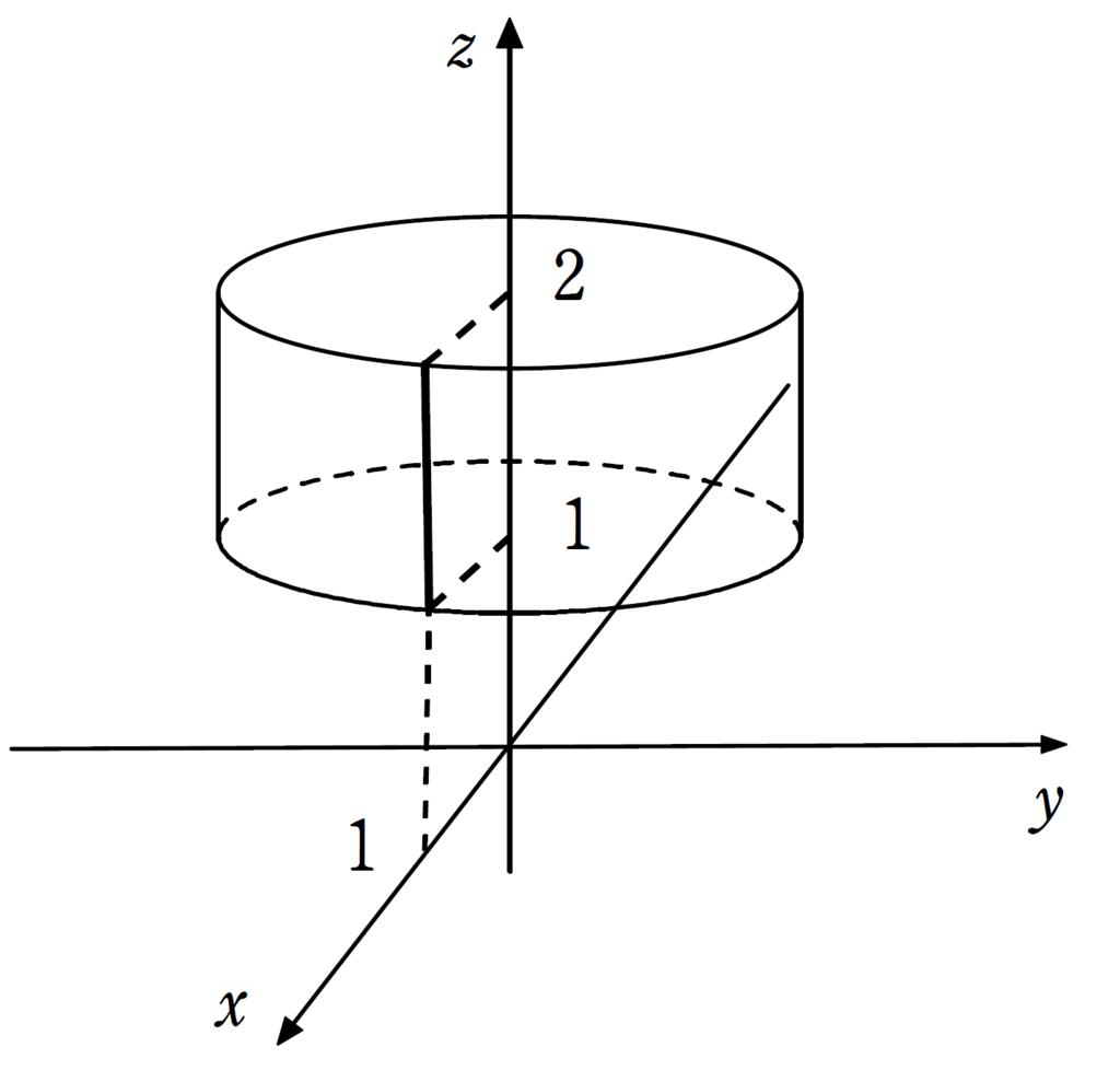 f:id:mathchem:20170316182816p:plain:w300