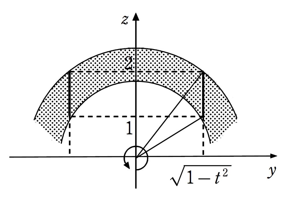 f:id:mathchem:20170316182824p:plain:w400